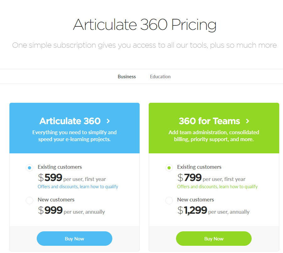 articulate_price
